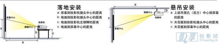 投影机安装教程(有图有视频)